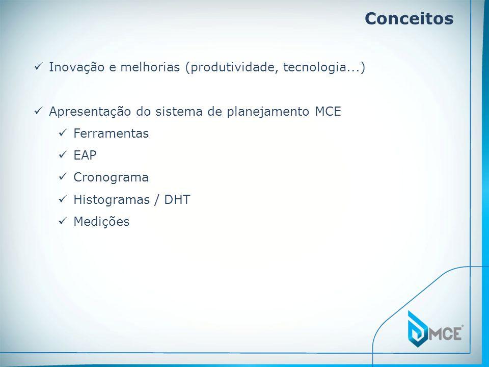 Conceitos Inovação e melhorias (produtividade, tecnologia...) Apresentação do sistema de planejamento MCE Ferramentas EAP Cronograma Histogramas / DHT