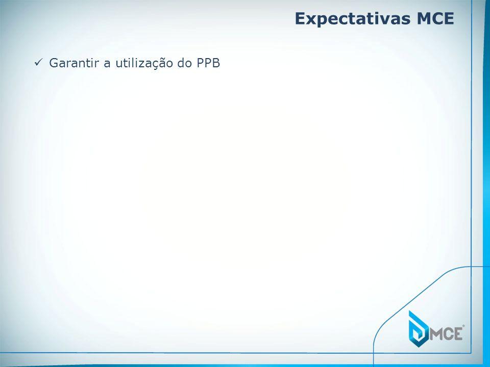 Expectativas MCE Garantir a utilização do PPB