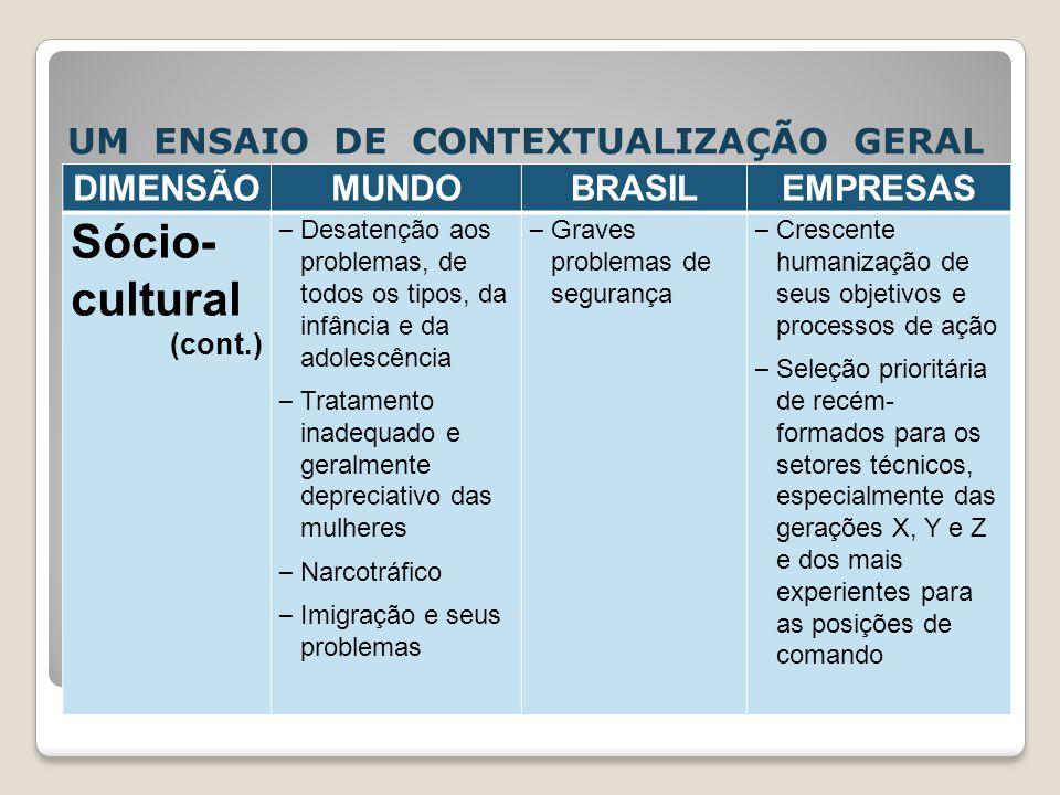 UM ENSAIO DE CONTEXTUALIZAÇÃO GERAL DIMENSÃOMUNDOBRASILEMPRESAS Sócio- cultural (cont.) – Desatenção aos problemas, de todos os tipos, da infância e d