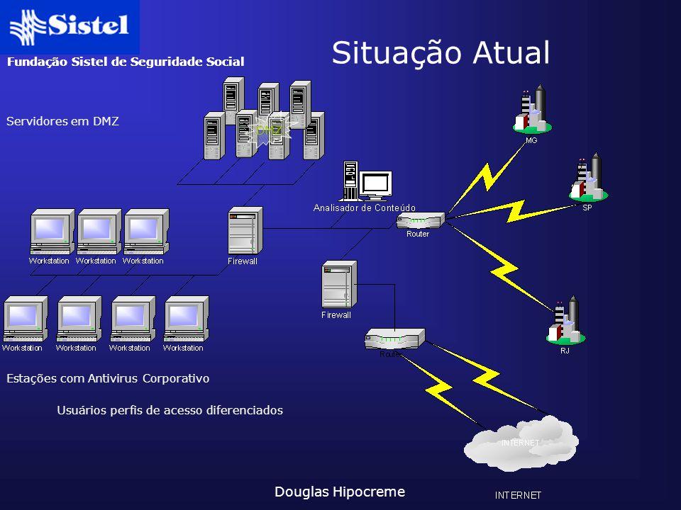 Fundação Sistel de Seguridade Social Douglas Hipocreme Situação Atual DMZ Servidores em DMZ Estações com Antivirus Corporativo Usuários perfis de aces