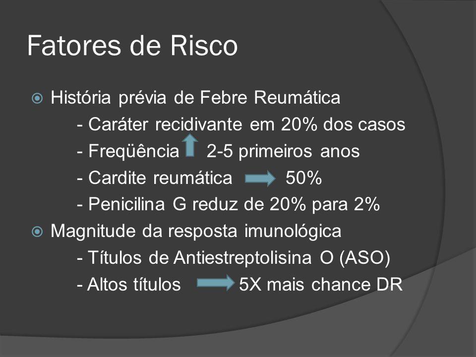 Fatores de Risco História prévia de Febre Reumática - Caráter recidivante em 20% dos casos - Freqüência 2-5 primeiros anos - Cardite reumática 50% - P