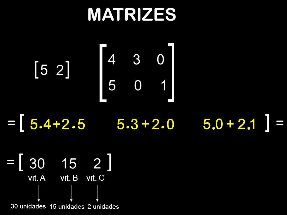 O produto (linha por coluna) de uma matriz A por uma matriz B é uma MATRIZES Produto de matrizes C = A.B matriz, de modo que cada elemento cij é obtido multiplicando-se ordenadamente os elementos da linha i de A pelos elementos da coluna j de B, e somando-se os produtos assim obtidos.