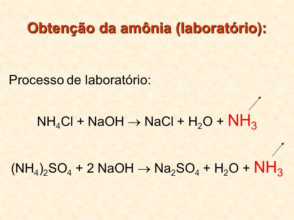Obtenção da amônia (laboratório): Processo de laboratório: NH 4 Cl + NaOH NaCl + H 2 O + NH 3 (NH 4 ) 2 SO 4 + 2 NaOH Na 2 SO 4 + H 2 O + NH 3