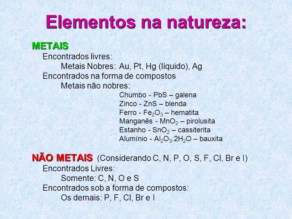 Elementos na natureza: METAIS Encontrados livres: Metais Nobres: Au, Pt, Hg (líquido), Ag Encontrados na forma de compostos Metais não nobres: Chumbo