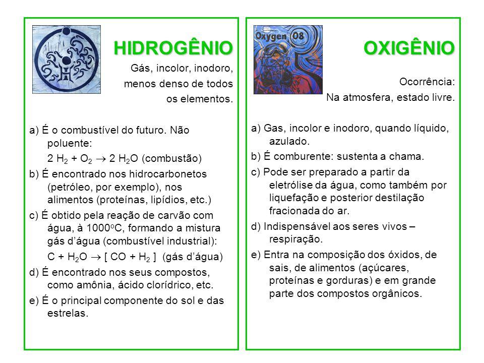 HIDROGÊNIO Gás, incolor, inodoro, menos denso de todos os elementos. a) É o combustível do futuro. Não poluente: 2 H 2 + O 2 2 H 2 O (combustão) b) É