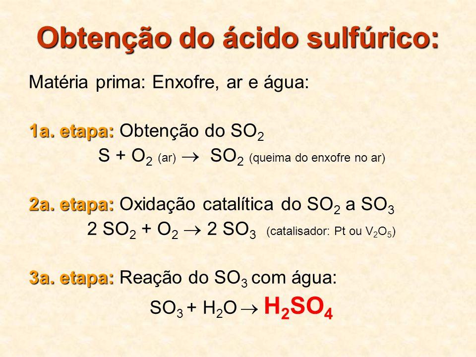 Obtenção do ácido sulfúrico: Matéria prima: Enxofre, ar e água: 1a. etapa: 1a. etapa: Obtenção do SO 2 S + O 2 (ar) SO 2 (queima do enxofre no ar) 2a.
