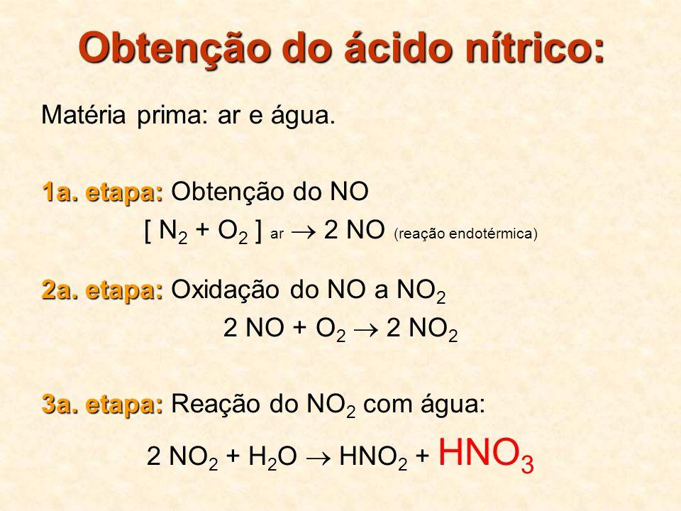 Obtenção do ácido nítrico: Matéria prima: ar e água. 1a. etapa: 1a. etapa: Obtenção do NO [ N 2 + O 2 ] ar 2 NO (reação endotérmica) 2a. etapa: 2a. et