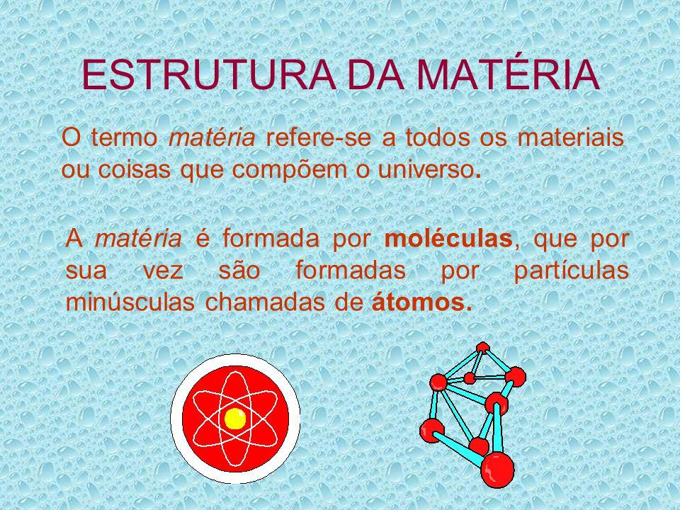ESTRUTURA DA MATÉRIA A matéria é formada por moléculas, que por sua vez são formadas por partículas minúsculas chamadas de átomos. O termo matéria ref