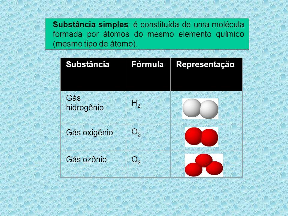 SubstânciaFórmulaRepresentação Gás hidrogênio H2H2 Gás oxigênio O2O2 Gás ozônioO3O3 Substância simples: é constituída de uma molécula formada por átomos do mesmo elemento químico (mesmo tipo de átomo).