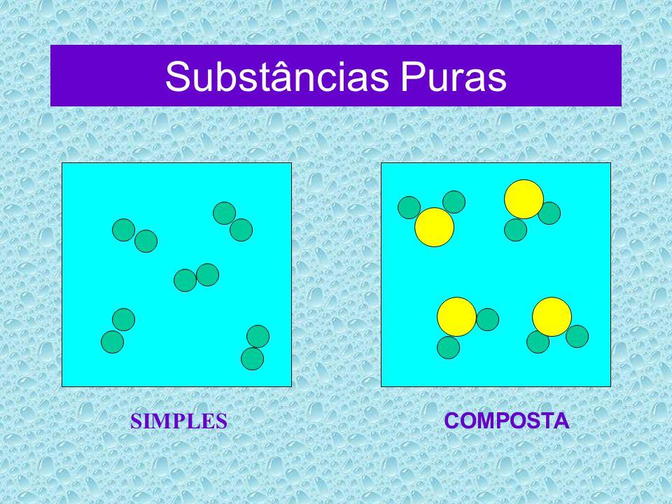 Mistura: material formado por duas ou mais substâncias, sendo cada uma destas denominada componente.