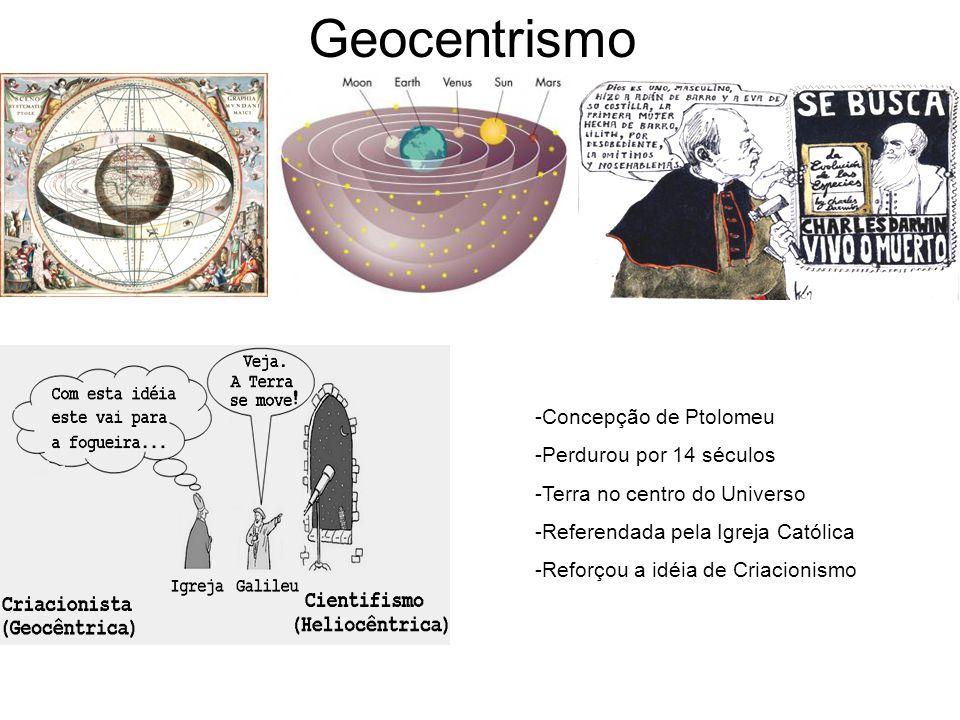 Geocentrismo -Concepção de Ptolomeu -Perdurou por 14 séculos -Terra no centro do Universo -Referendada pela Igreja Católica -Reforçou a idéia de Criac
