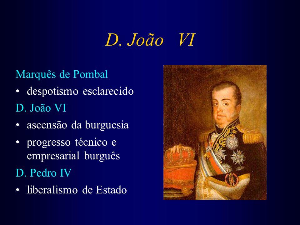 D. João VI Marquês de Pombal despotismo esclarecido D.