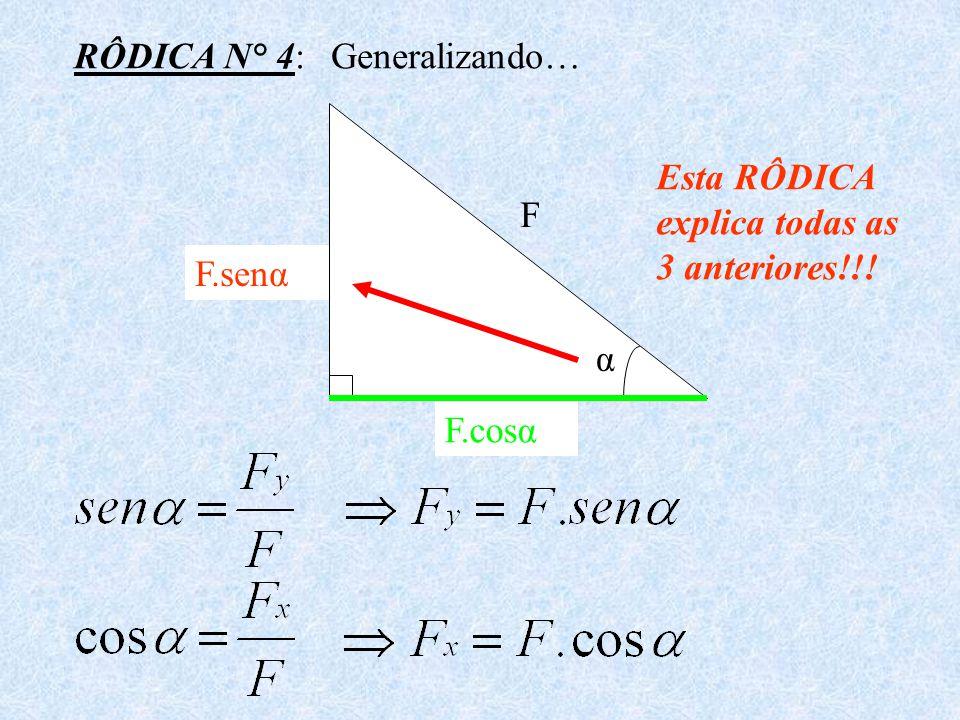 RÔDICA N° 4: α FyFy FxFx F Generalizando… F.senα F.cosα Esta RÔDICA explica todas as 3 anteriores!!!