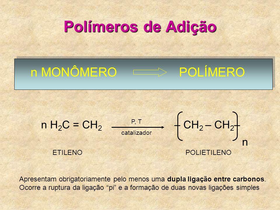 Polímeros de Adição n MONÔMERO POLÍMERO n H 2 C = CH 2 – CH 2 – CH 2 – n P, T catalizador ETILENO POLIETILENO Apresentam obrigatoriamente pelo menos uma dupla ligação entre carbonos.