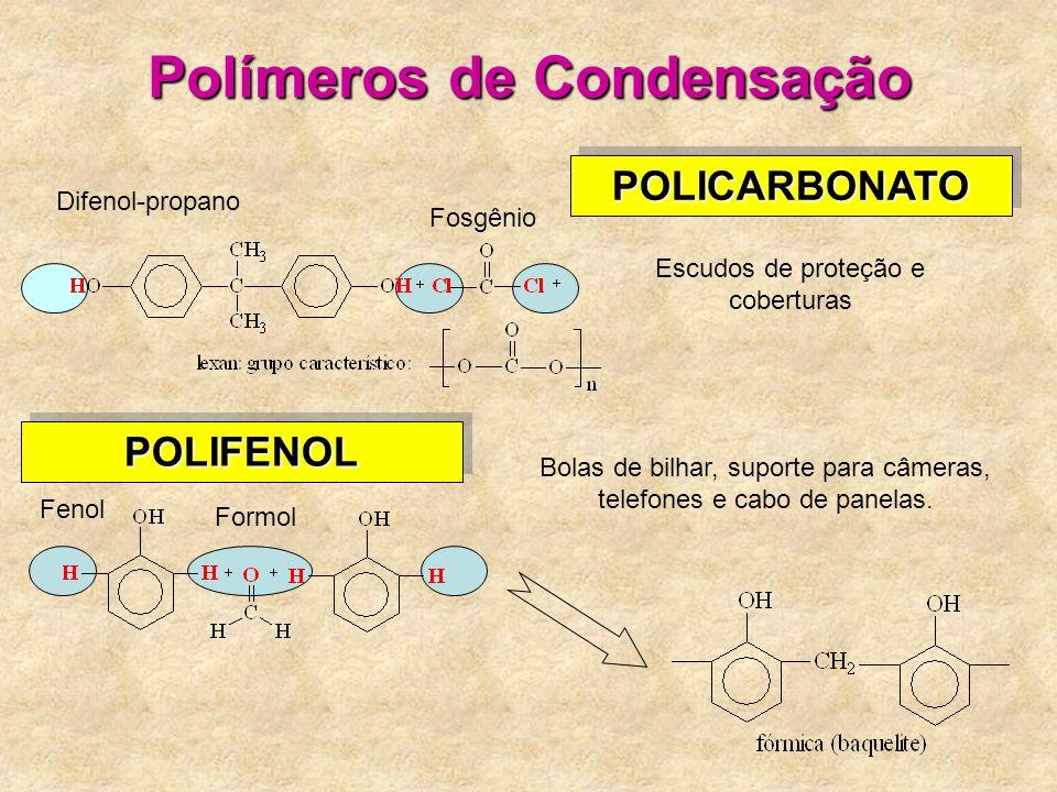 Polímeros de Condensação POLICARBONATOPOLICARBONATO Difenol-propano Fosgênio Escudos de proteção e coberturas POLIFENOLPOLIFENOL Fenol Formol Bolas de bilhar, suporte para câmeras, telefones e cabo de panelas.