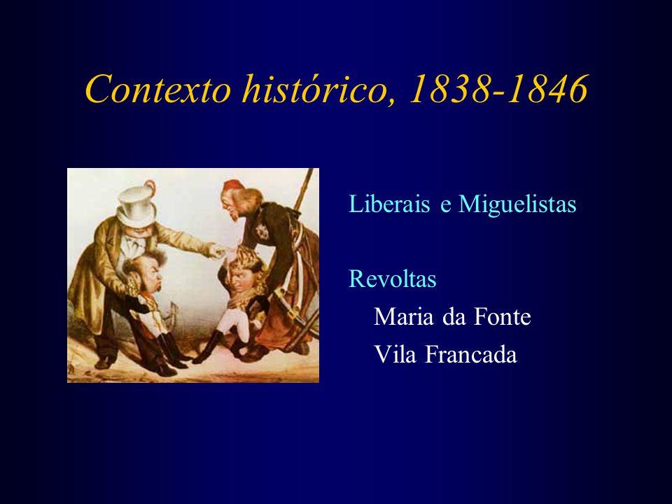 Contexto histórico, 1838-1846 Liberais e Miguelistas Revoltas Maria da Fonte Vila Francada