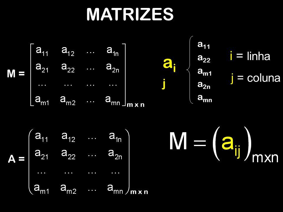 aijaij a 11 a 22 a 2n a m1 a mn m x n A = m x n M = MATRIZES i = linha j = coluna