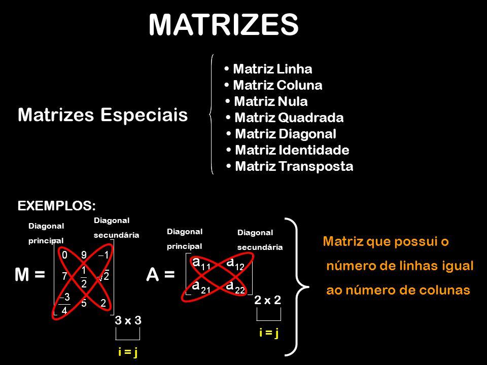 MATRIZES EXEMPLOS: M = 3 x 3 Matriz que possui o número de linhas igual ao número de colunas A = 2 x 2 Matrizes Especiais Matriz Linha Matriz Coluna Matriz Nula Matriz Quadrada Matriz Diagonal Matriz Identidade Matriz Transposta i = j Diagonal principal Diagonal principal Diagonal secundária Diagonal secundária