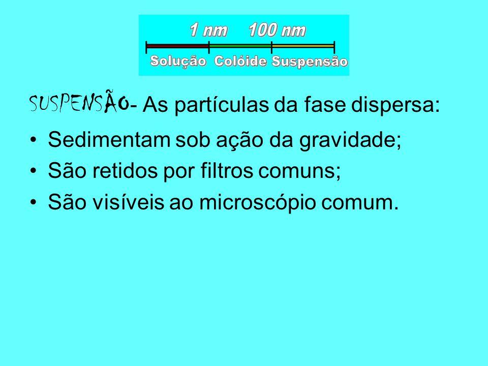 COLÓIDES - As partículas da fase dispersa: Não se sedimentam sob ação da gravidade, nem de centrífugas comuns, mas sedimentam-se com uso de ultracentrífugas; Não são retidos por filtros comum, apenas por ultrafiltros; Não são visíveis ao microscópio comum e são visíveis no ultramicroscópio.
