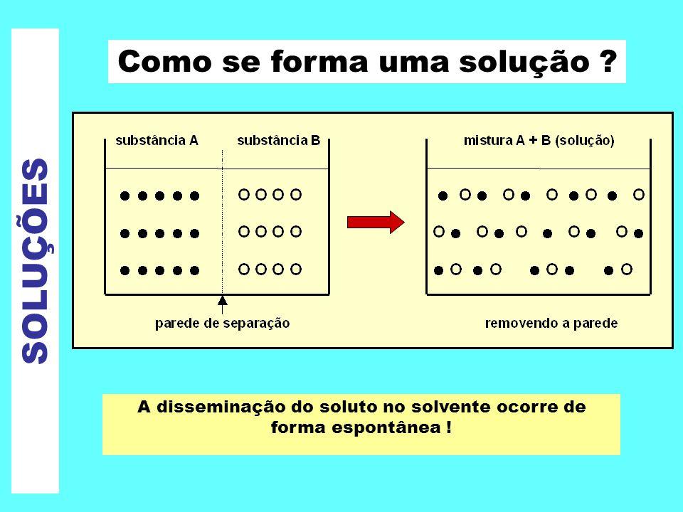 SOLUÇÕES são misturas homogêneas de duas ou mais substâncias. SOLUÇÕES SOLUÇÃO = SOLUTO + SOLVENTE menor proporção em geral H 2 O Exemplos: açúcar em