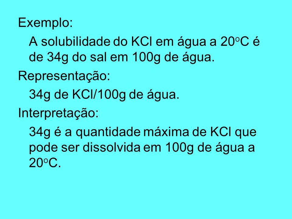 3 º Critério: De acordo com a solubilidade do soluto. A solubilidade de um soluto é a quantidade máxima do soluto que pode ser dissolvida em uma deter