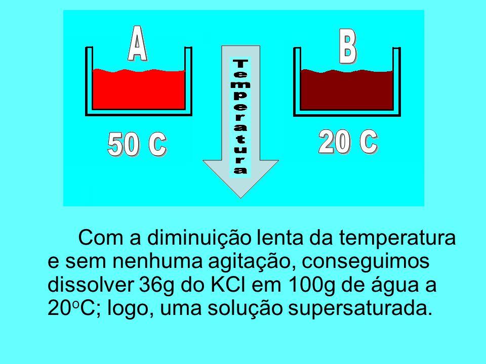 A 50 o C, conseguimos dissolver 40g do KCl em 100g de água. Como estão dissolvidos 36g, é uma solução insaturada.