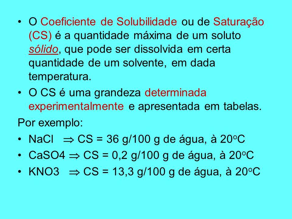 O Coeficiente de Solubilidade ou de Saturação (CS) é a quantidade máxima de um soluto sólido, que pode ser dissolvida em certa quantidade de um solvente, em dada temperatura.
