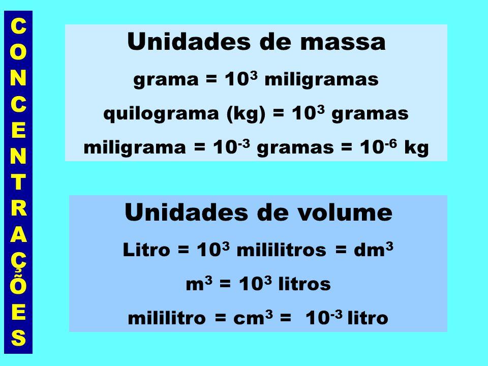 CONCENTRAÇÕESCONCENTRAÇÕES Concentração é a relação entre a quantidade de soluto ( massa, n o de mols, volume,.. ) e a quantidade de solução. Exemplo