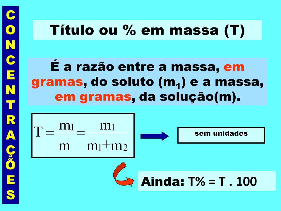 CONCENTRAÇÕESCONCENTRAÇÕES Exemplo Uma solução de NaOH apresenta 200 mg dessa base num volume de 400 mL de solução. Qual a Concentração (g/L)? Solução