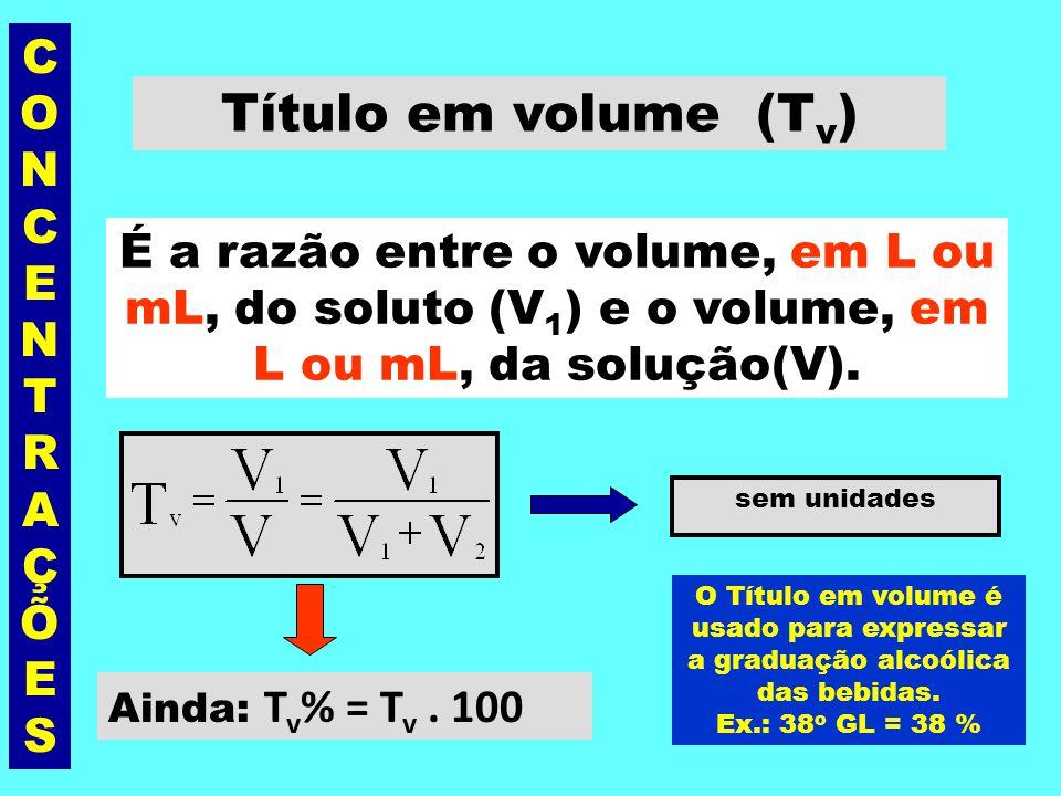 CONCENTRAÇÕESCONCENTRAÇÕES Exemplo Foram dissolvidas 80 gramas de NaCl em 320 gramas de água. Qual o título da solução ? Solução: m 1 = 80 g ; m 2 = 3