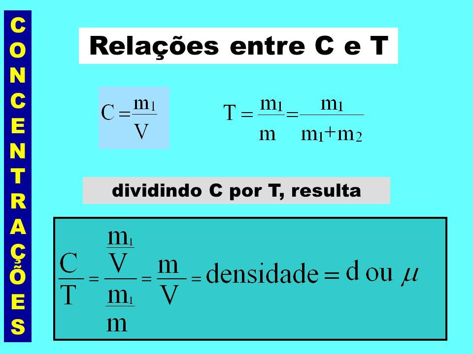 CONCENTRAÇÕESCONCENTRAÇÕES Exemplo Uma solução de H 2 SO 4 contém 0,75 mols desse ácido num volume de 2500 cm 3 de solução. Qual a Molaridade ? Soluçã