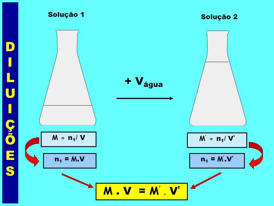 DILUIÇÕESDILUIÇÕES Diluir uma solução é adicionar solvente (em geral água) mantendo a quantidade de soluto constante.