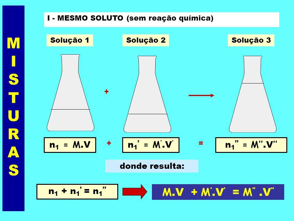 Exemplo Foram adicionados 750 mL de água destilada à 250 mL de uma solução 0,5 M de HCl. Qual a molaridade da solução formada ? Solução: V água = 0,75