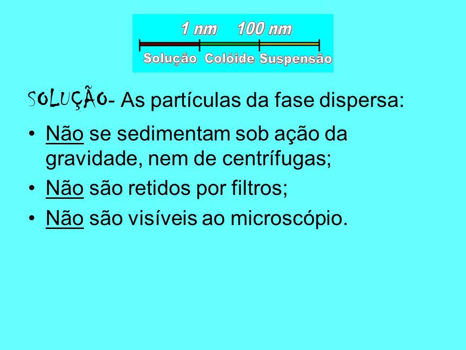 Classificação das disperções O tamanho médio das partículas do disperso é um critério para classificar as dispersões (1nm = 10 -9 m).