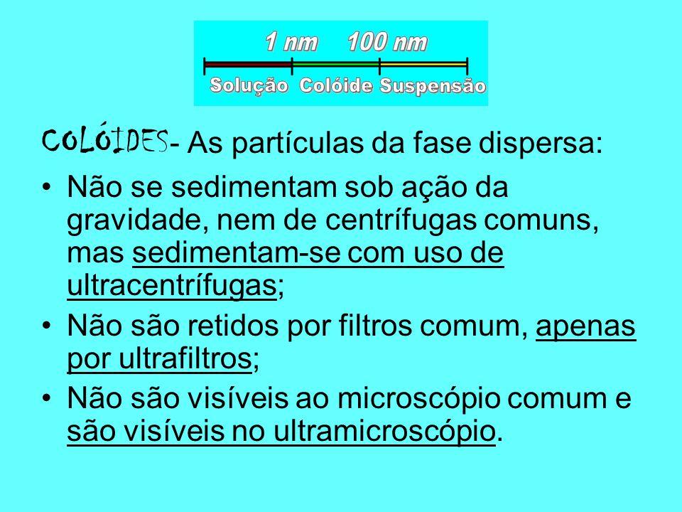 SOLUÇÃO - As partículas da fase dispersa: Não se sedimentam sob ação da gravidade, nem de centrífugas; Não são retidos por filtros; Não são visíveis a