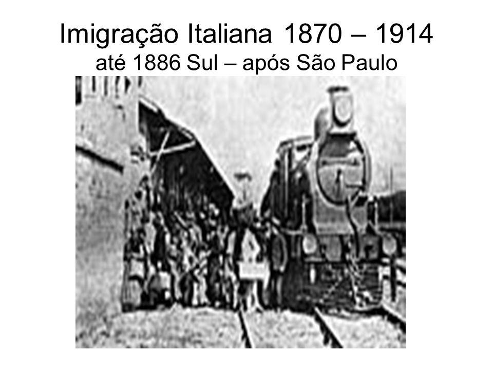 Imigração Italiana 1870 – 1914 até 1886 Sul – após São Paulo