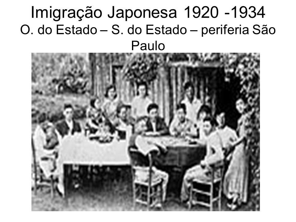 Imigração Japonesa 1920 -1934 O. do Estado – S. do Estado – periferia São Paulo