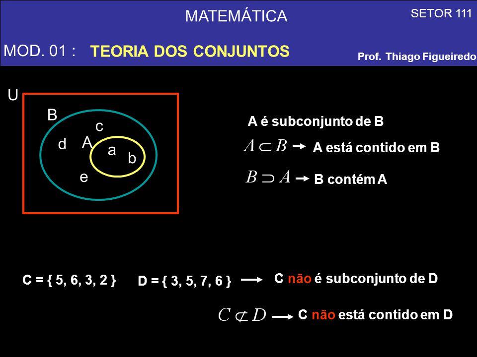 MATEMÁTICA MOD. 01 : TEORIA DOS CONJUNTOS SETOR 111 Prof. Thiago Figueiredo A a b d c e B U C não é subconjunto de D A está contido em B B contém A C