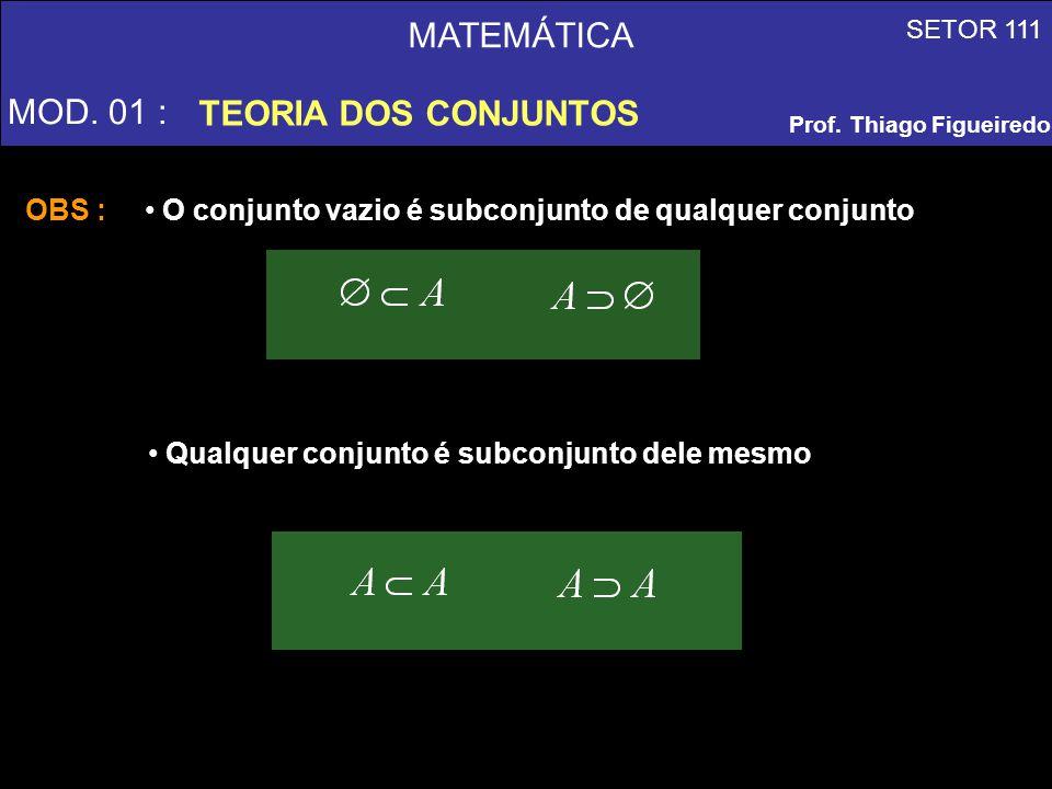 MATEMÁTICA MOD. 01 : TEORIA DOS CONJUNTOS SETOR 111 Prof. Thiago Figueiredo O conjunto vazio é subconjunto de qualquer conjunto OBS : Qualquer conjunt