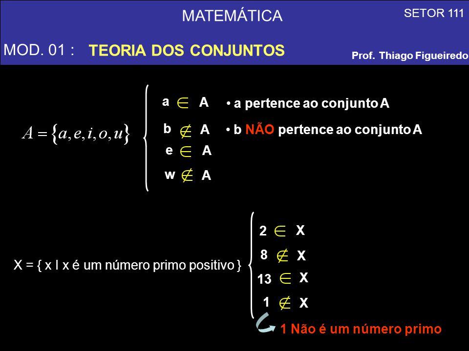 MATEMÁTICA MOD. 01 : TEORIA DOS CONJUNTOS SETOR 111 Prof. Thiago Figueiredo X = { x I x é um número primo positivo } a A b A e A w A a pertence ao con