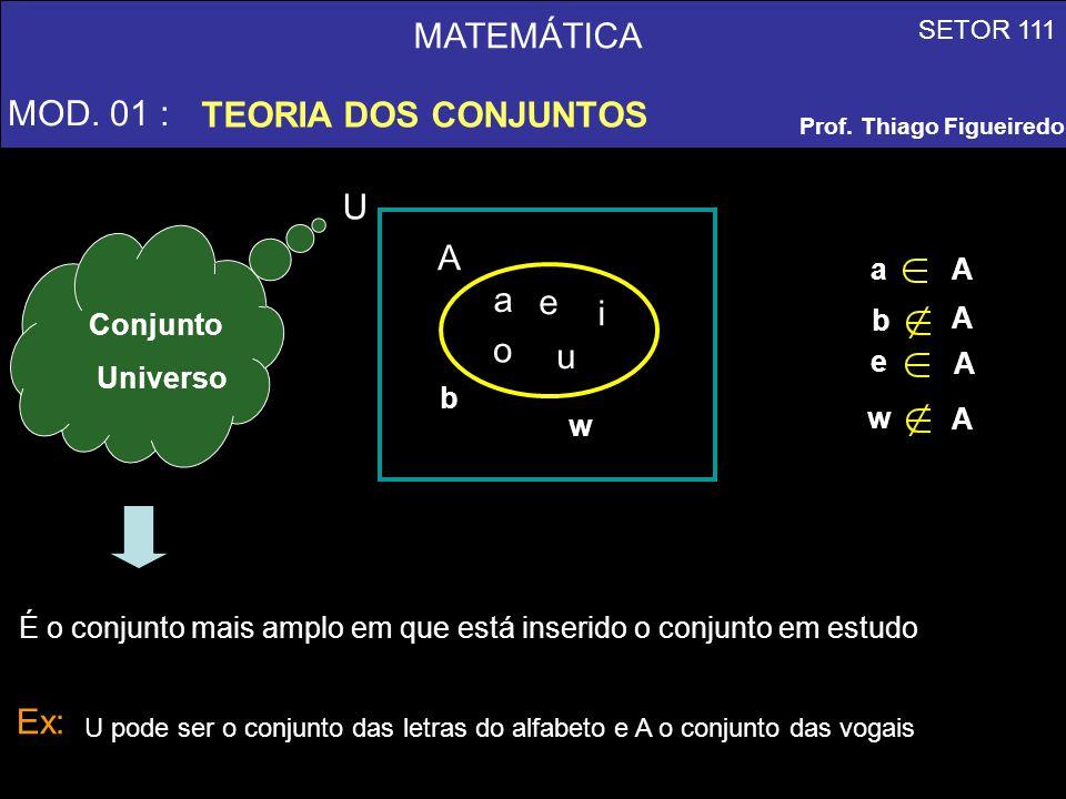 MATEMÁTICA MOD. 01 : TEORIA DOS CONJUNTOS SETOR 111 Prof. Thiago Figueiredo Conjunto Universo A b A e A w A A a e i o u b w U a É o conjunto mais ampl