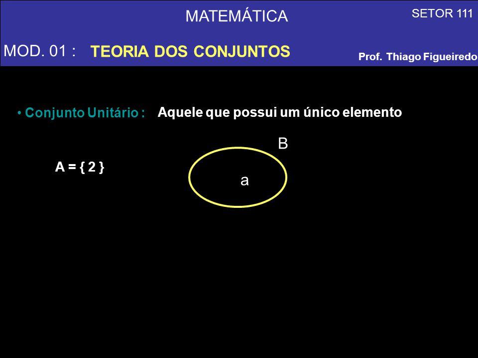 MATEMÁTICA MOD. 01 : TEORIA DOS CONJUNTOS SETOR 111 Prof. Thiago Figueiredo Conjunto Unitário : Aquele que possui um único elemento A = { 2 } B a