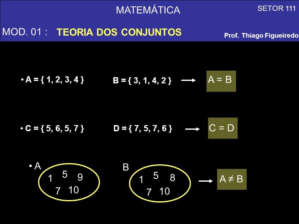 MATEMÁTICA MOD. 01 : TEORIA DOS CONJUNTOS SETOR 111 Prof. Thiago Figueiredo A = { 1, 2, 3, 4 } B = { 3, 1, 4, 2 } A = B C = { 5, 6, 5, 7 } D = { 7, 5,