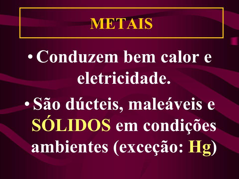 METAIS Conduzem bem calor e eletricidade. São dúcteis, maleáveis e SÓLIDOS em condições ambientes (exceção: Hg)