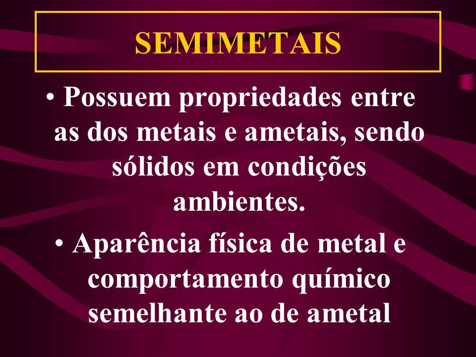 SEMIMETAIS Possuem propriedades entre as dos metais e ametais, sendo sólidos em condições ambientes. Aparência física de metal e comportamento químico
