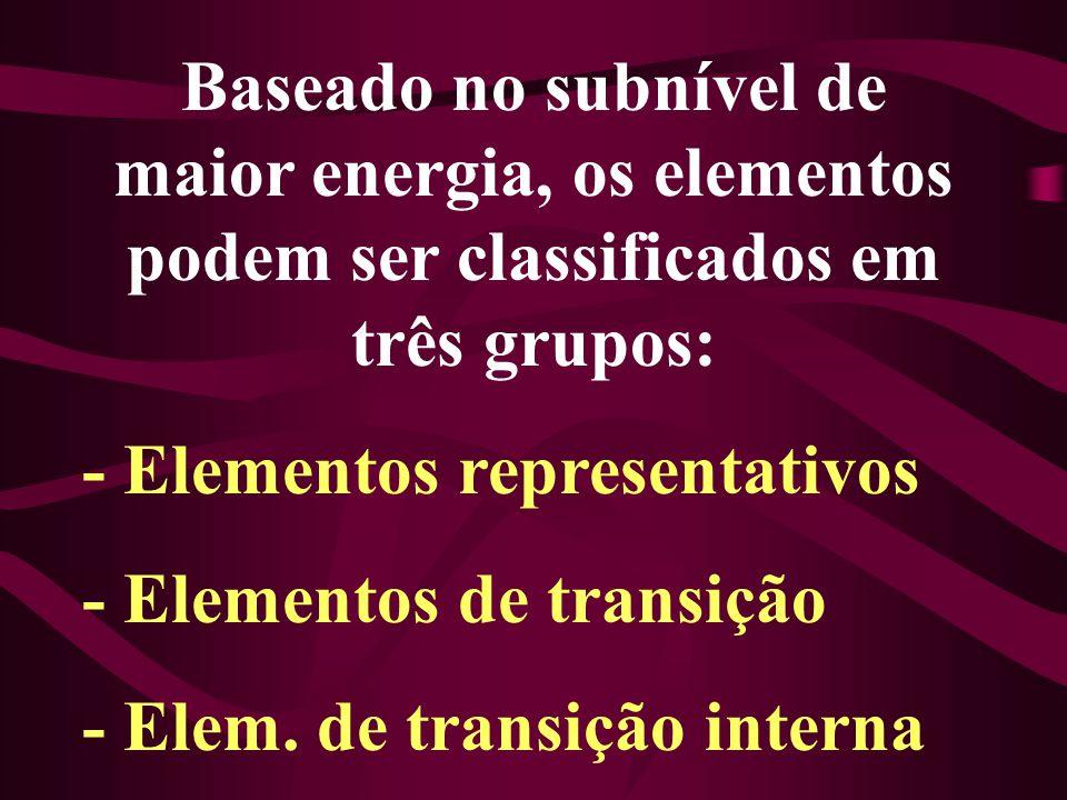 Baseado no subnível de maior energia, os elementos podem ser classificados em três grupos: - Elementos representativos - Elementos de transição - Elem