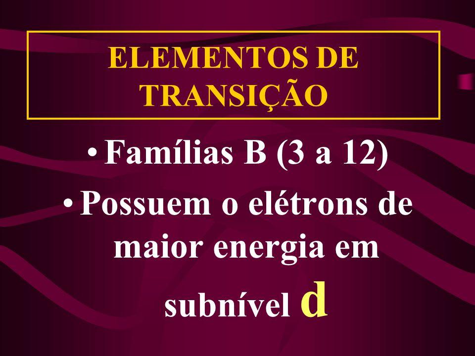 ELEMENTOS DE TRANSIÇÃO Famílias B (3 a 12) Possuem o elétrons de maior energia em subnível d