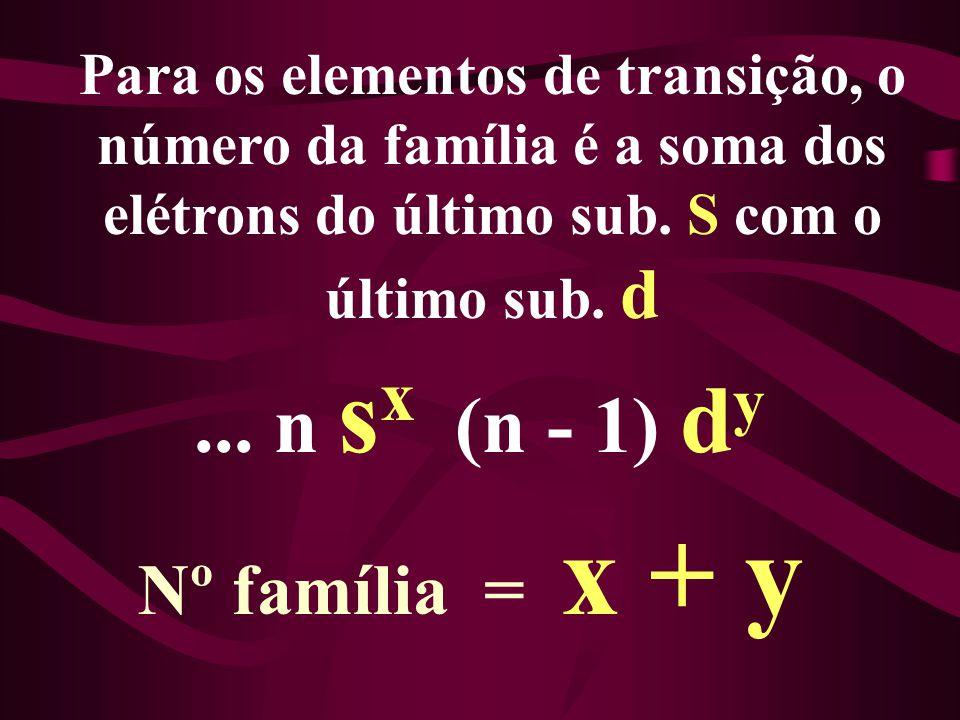 ... n s x (n - 1) d y Nº família = x + y Para os elementos de transição, o número da família é a soma dos elétrons do último sub. S com o último sub.