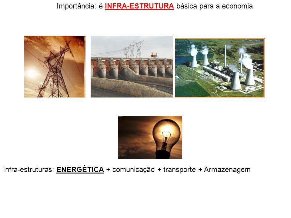 Importância: é INFRA-ESTRUTURA básica para a economia Infra-estruturas: ENERGÉTICA + comunicação + transporte + Armazenagem