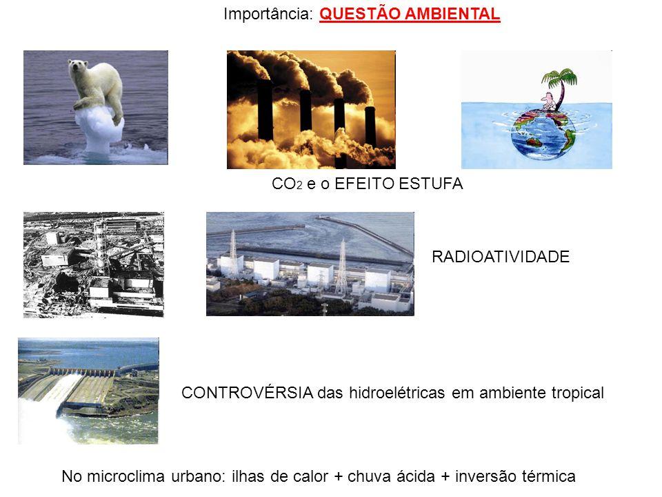Importância: QUESTÃO AMBIENTAL CO 2 e o EFEITO ESTUFA RADIOATIVIDADE CONTROVÉRSIA das hidroelétricas em ambiente tropical No microclima urbano: ilhas